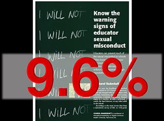 Educator sexual misconduct case summaries
